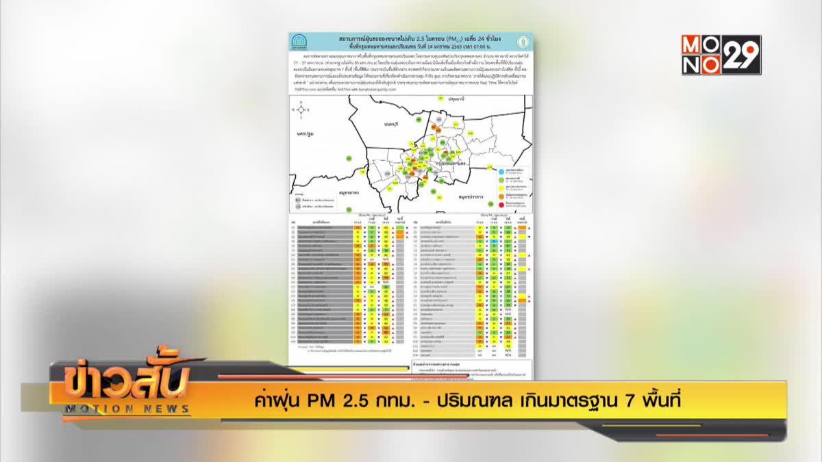 ค่าฝุ่น PM 2.5 กทม.-ปริมณฑล เกินมาตรฐาน 7 พื้นที่