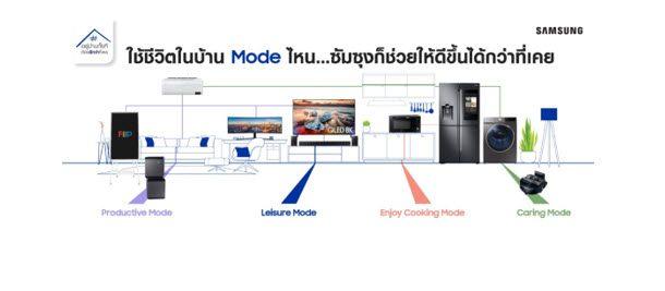 #อยู่บ้านทั้งทีต้องดีกว่าที่เคย ซัมซุงแชร์คอนเทนต์ 4 Living Mode รับมือกักตัว ไม่ว่าจะไลฟ์สไตล์ไหน ก็เอนจอยการอยู่บ้านได้มากกว่า