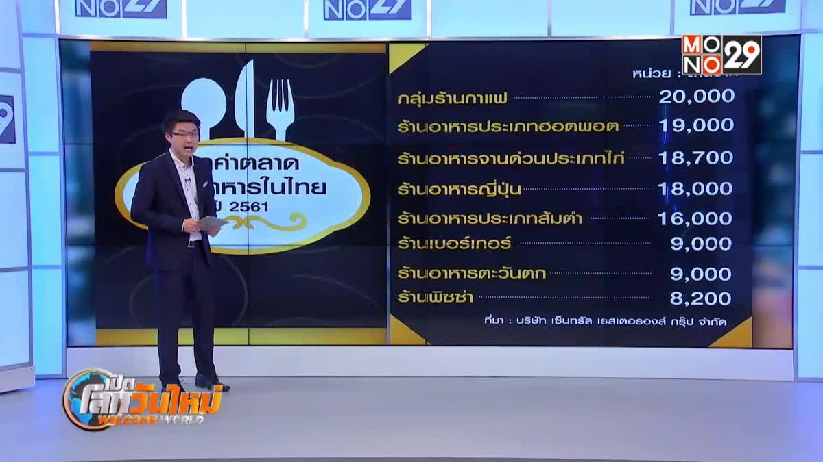 มูลค่าธุรกิจร้านอาหารในไทย
