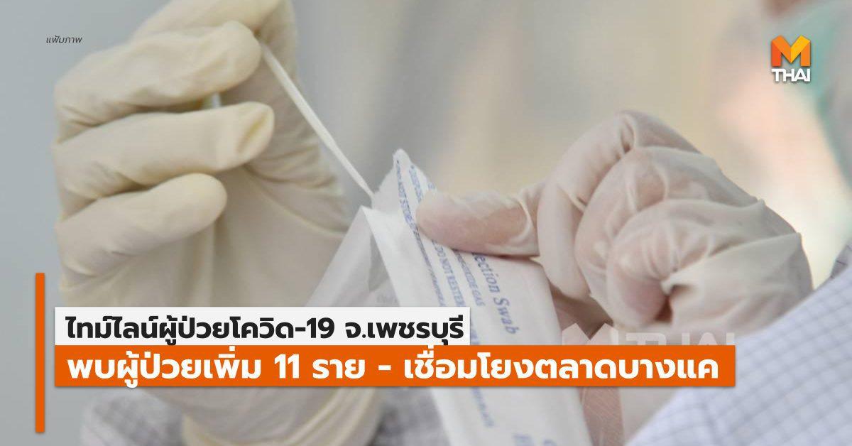 ไทม์ไลน์ผู้ป่วยโควิด-19 จ.เพชรบุรี เชื่อมโยงคลัสเตอร์ตลาดบางแค