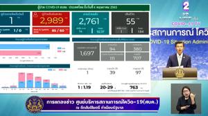 สรุปแถลงศบค. โควิด 19 ในไทย วันนี้ 6/05/2563 | 11.30 น.