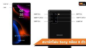 เผยสเปคเต็มๆ ของกล้องหลังทั้ง 6 ตัว จากสมาร์ทโฟน Sony