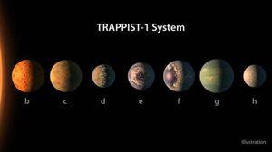 นาซาแถลงพบ7ดาวเคราะห์ใกล้เคียงโลกอาจมีน้ำสิ่งมีชีวิต