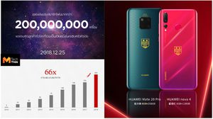 Huawei ออกสมาร์ทโฟน Mate 20 Pro และ Nova4 รุ่นพิเศษ ฉลองยอดขาย 200 ล้านเครื่อง