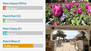 ผงาด!! iPhone X ชนะโหวตภาพถ่ายเหนือ P20 Pro, S9+ และ Pixel 2 XL