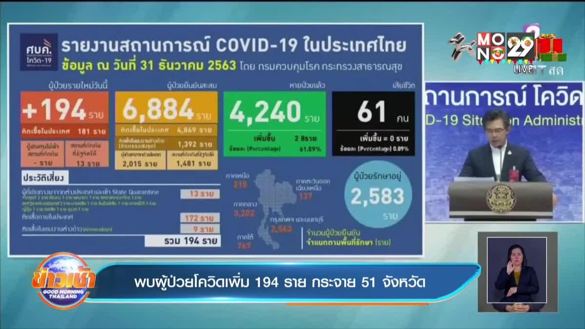 พบผู้ป่วยโควิดเพิ่ม 194 ราย กระจาย 51 จังหวัด