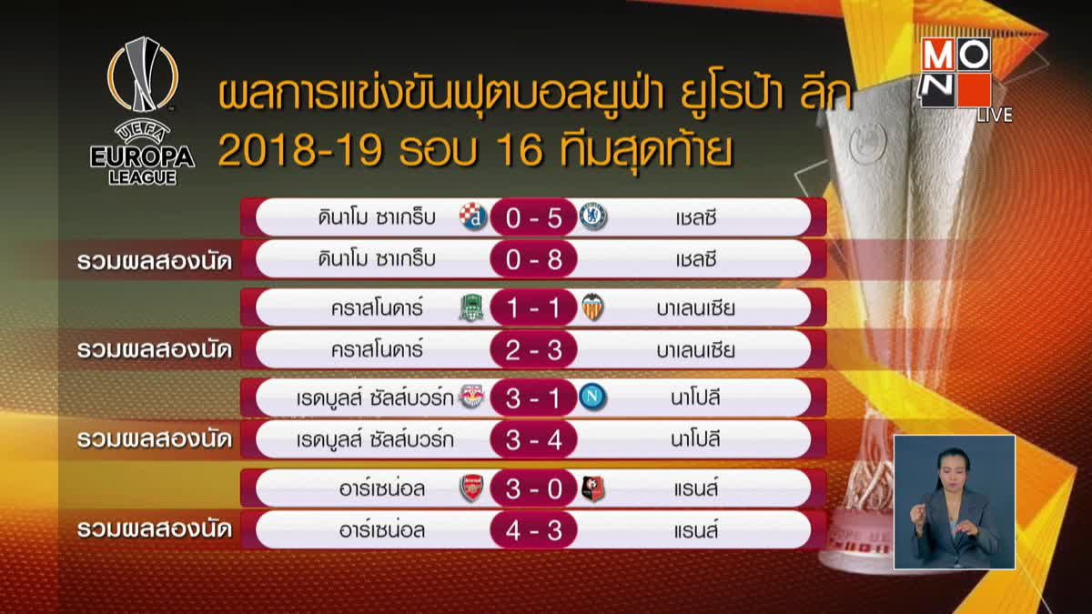 ผลการแข่งขันฟุตบอลยูฟ่า ยูโรป้า ลีก รอบ 16 ทีมสุดท้าย