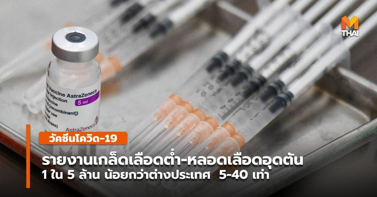 กรมวิทย์ฯ รายงานภาวะเกล็ดเลือดต่ำ-หลอดเลือดอุดตัน หลังรับวัคซีน 1 ใน 5 ล้าน