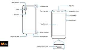 หลุดคู่มือ Samsung Galaxy A2 Core มือถือ Android Go เผยสเปคเกือบหมดเปลือก