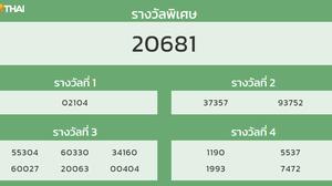 หวยฮานอย งวดวันที่ 3 ตุลาคม 2564