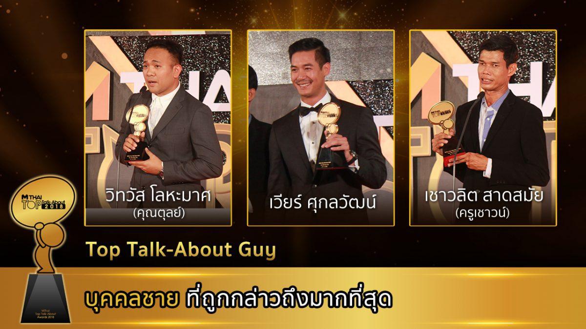 ประกาศรางวัลที่ 10 Top Talk-About Guy