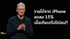 Apple เผยผลประกอบการไตรมาสแรกปี 2019 รายได้รวมลดลง 5 เปอร์เซ็นต์ รายได้จาก iPhone ลดลง 15 เปอร์เซ็นต์