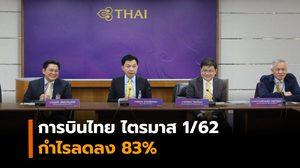 การบินไทย ไตรมาส 1 ปี 62 กำไร 456 ล้านบาท ลดลง 83% เหตุรายได้หด-ค่าใช้จ่ายพุ่ง