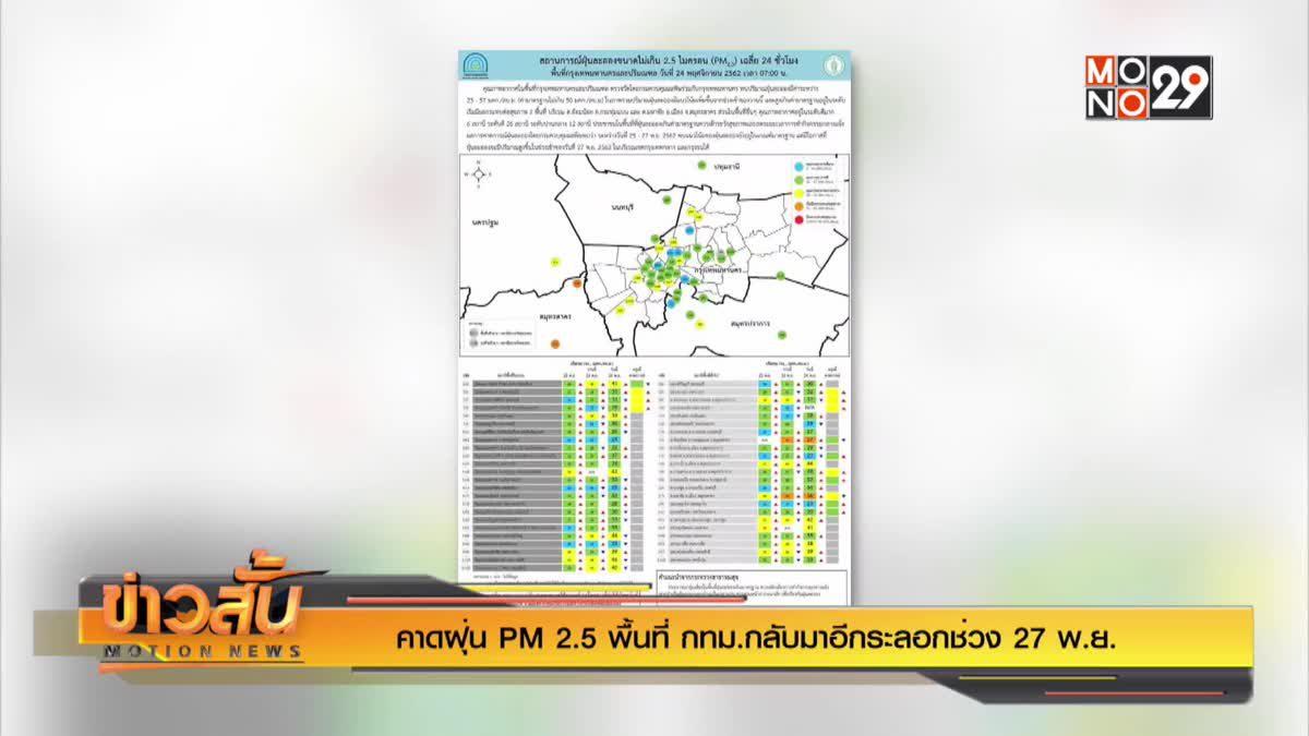 คาดฝุ่น PM 2.5 พื้นที่ กทม.กลับมาอีกระลอกช่วง 27 พ.ย.