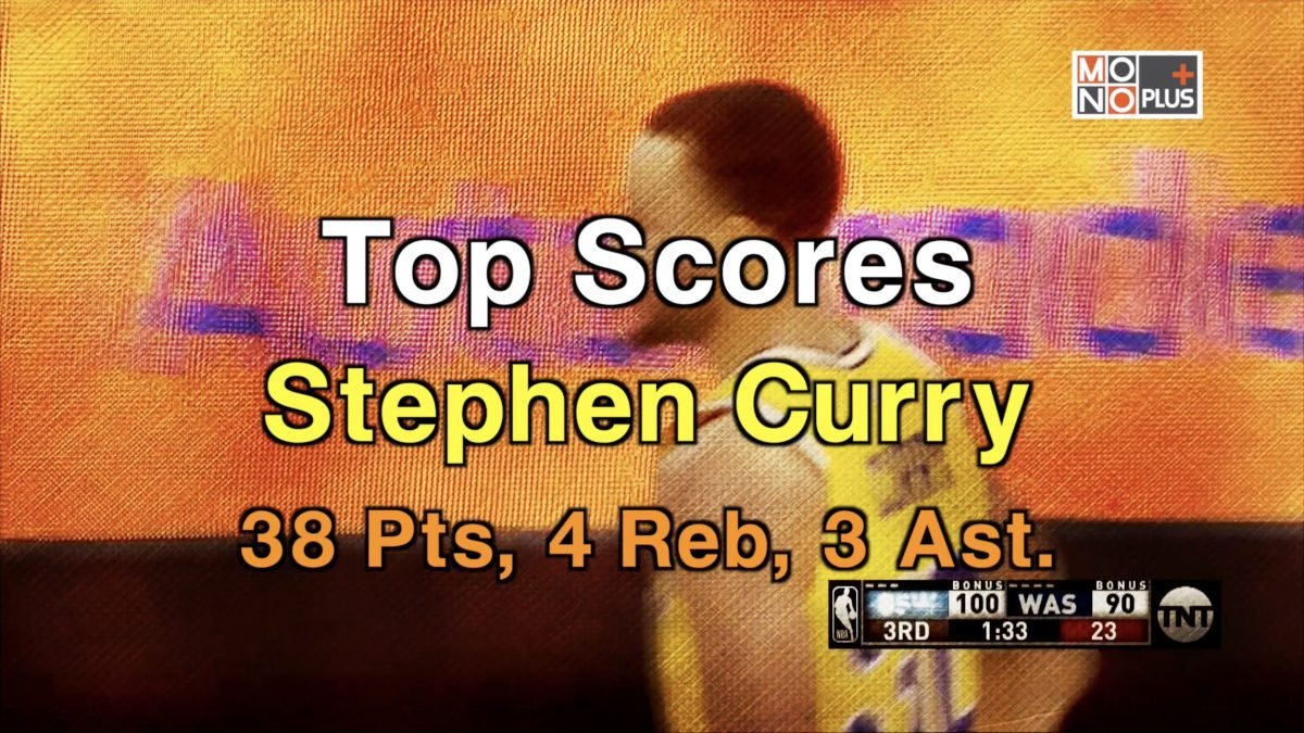 HIGH SCORE Stephen Curry 38 PTS 4 REB 3 AST