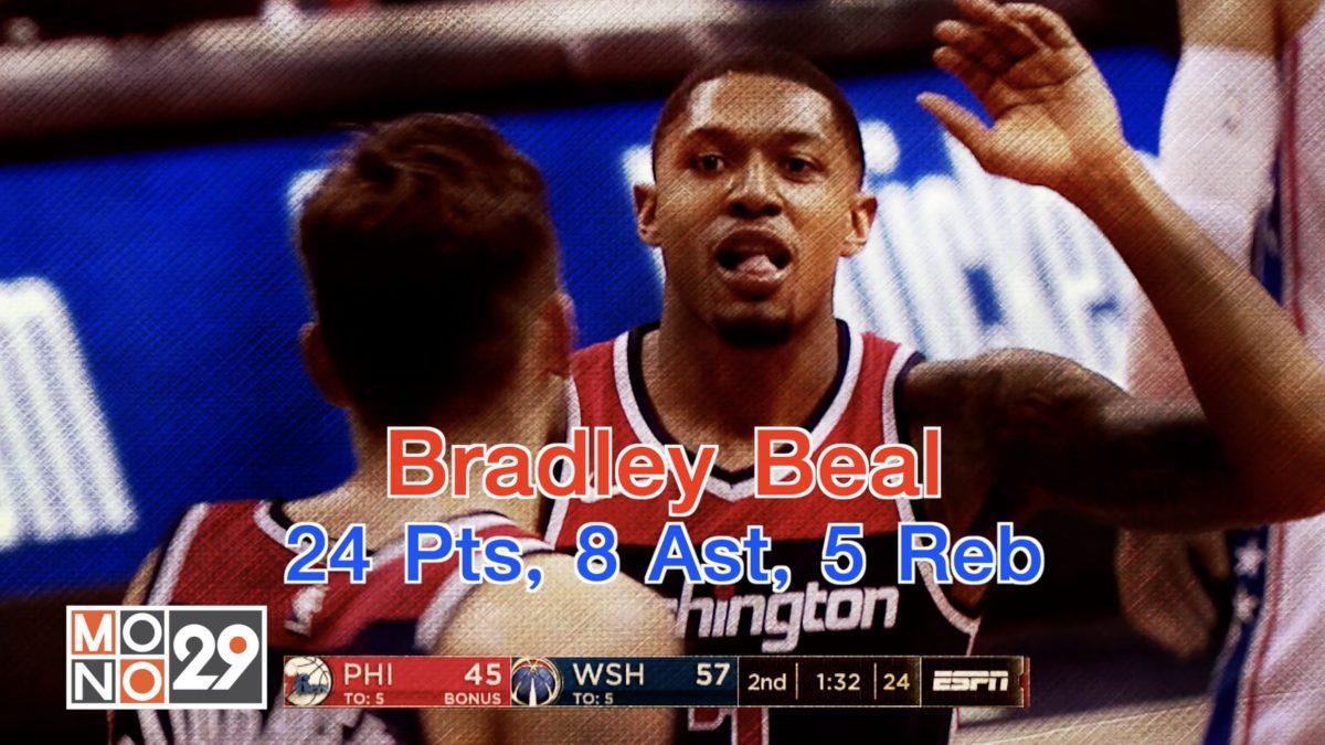 Bradley Beal  24 Pt.  5 Reb  8 Ast.