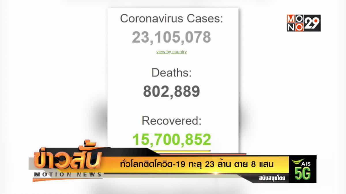 ทั่วโลกติดโควิด-19 ทะลุ 23 ล้าน ตาย 8 แสน