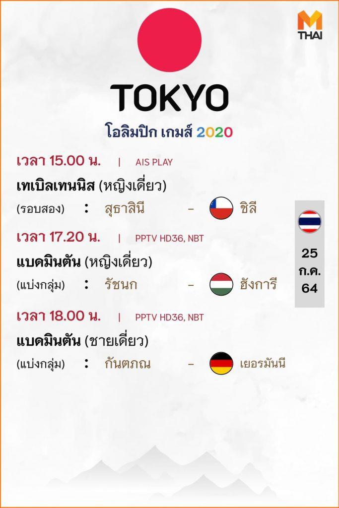 25 ก.ค. 64 โปรแกรมถ่ายทอดสดโอลิมปิกเกมส์ โตเกียว 2020