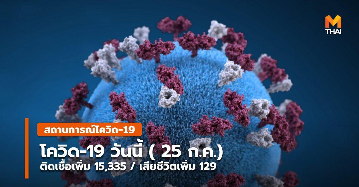 โควิด-19 วันนี้ ( 25 ก.ค.) พบติดเชื้อเพิ่ม 15,335 เสียชีวิตเพิ่ม 129