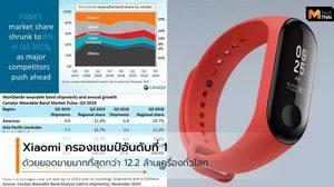 Xiaomi ครองตลาดทั่วโลก…สมาร์ทวอทช์เติบโตขึ้น 65% ในช่วงไตรมาสที่ 3
