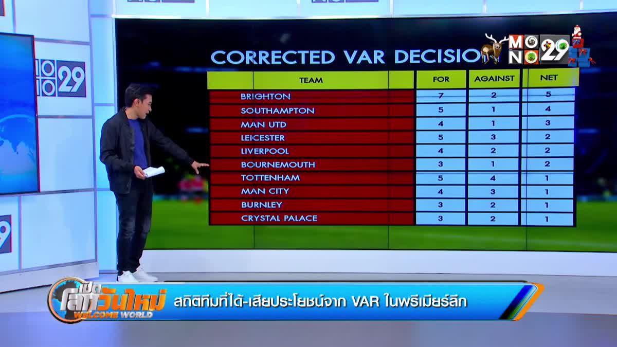สถิติทีมที่ได้-เสียประโยชน์จาก VAR ในพรีเมียร์ลีก