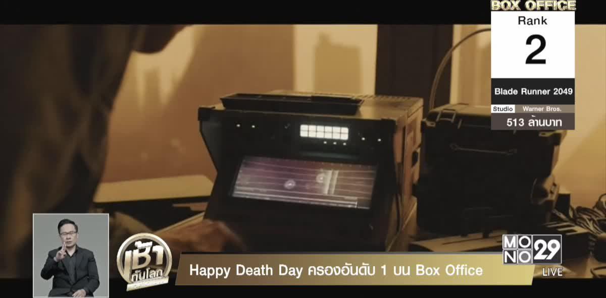 Happy Death Day ครองอันดับ 1 บน Box Office