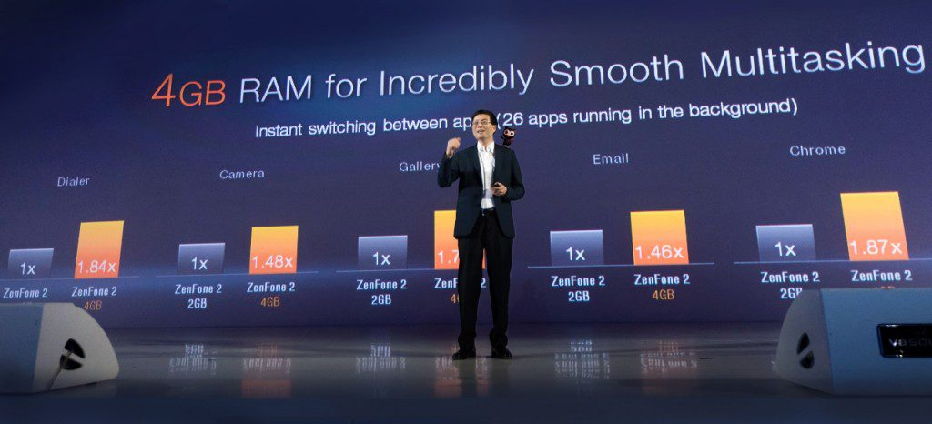 ASUS CEO Jerry Shen announces ZenFone 2  with 4GB RAM for incredible multitasking at launch event in Jakarta.