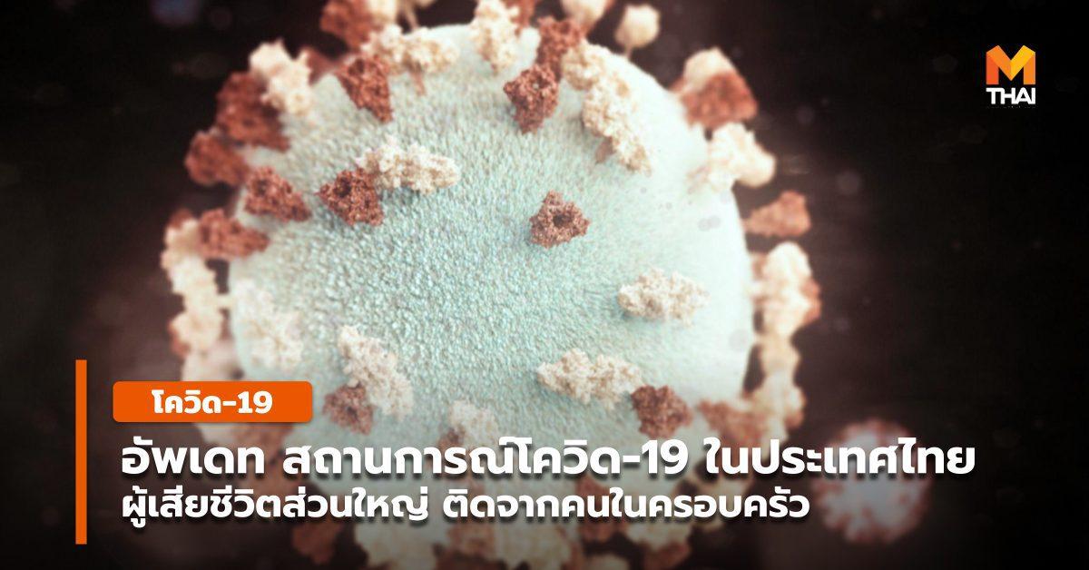 สถานการณ์โควิด-19 ในประเทศไทย ป่วยเพิ่ม 3,129 ราย เสียชีวิต 30 ราย