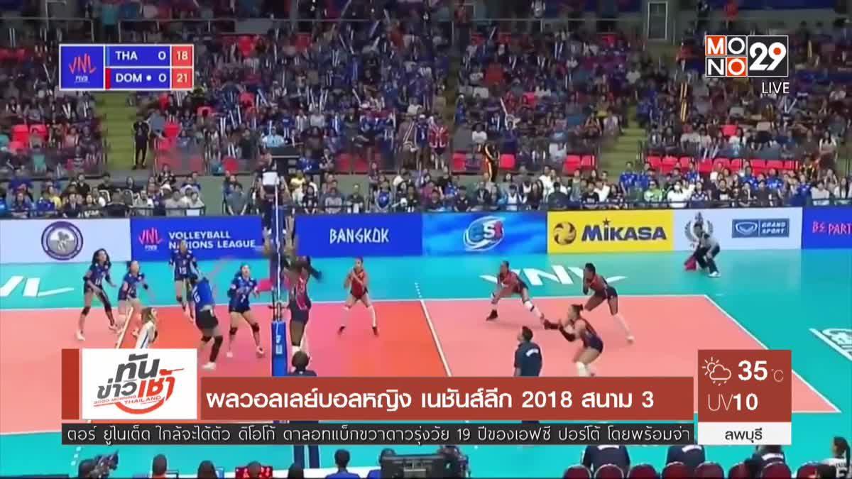 ผลวอลเลย์บอลหญิง เนชันส์ลีก 2018 สนาม 3