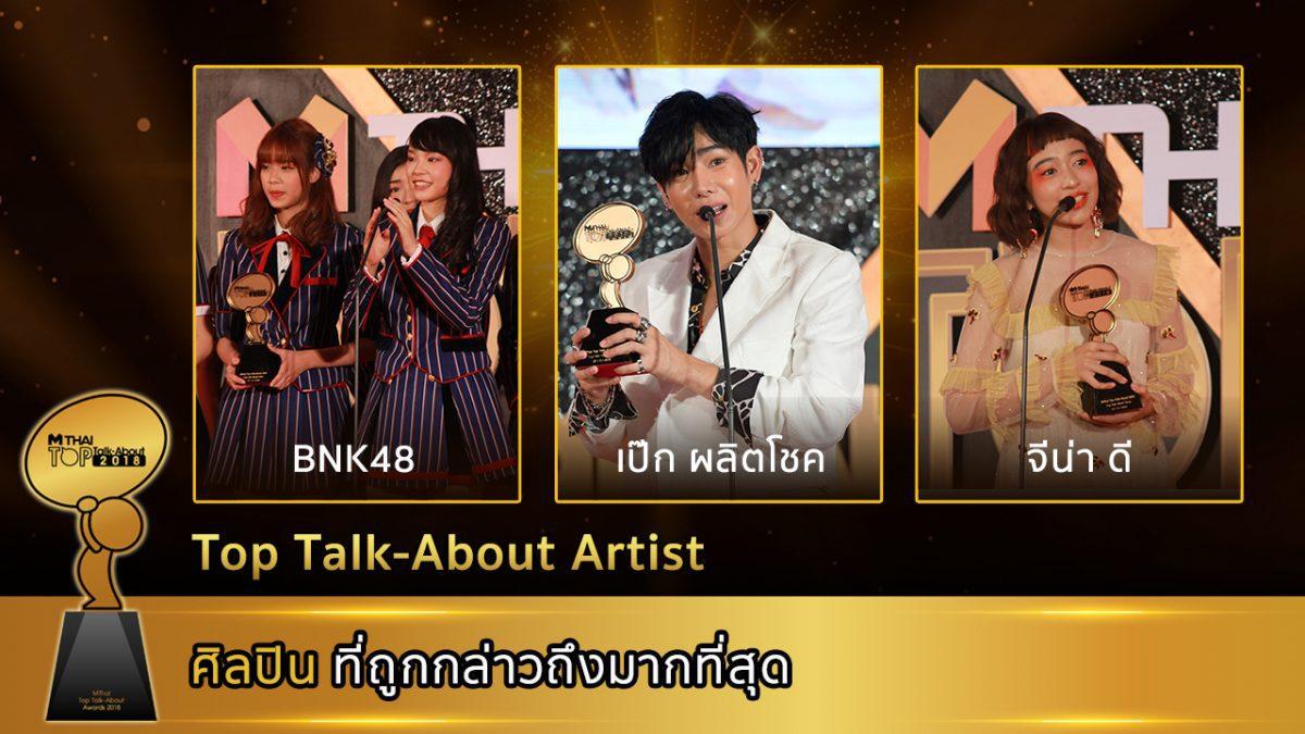 ประกาศรางวัลที่ 1 Top talk about Artist