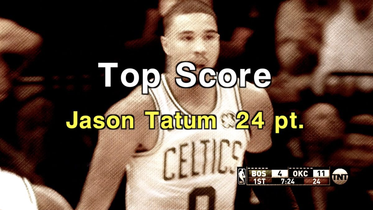 Top Score Jason Tatum 24 pt.