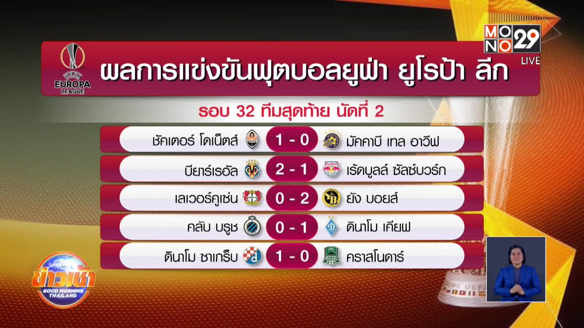 ผลการแข่งขันฟุตบอลยูฟ่า ยูโรป้าลีก รอบ 32 ทีมสุดท้าย นัดที่ 2
