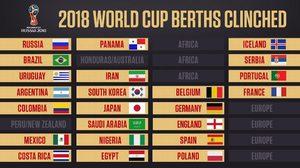 โค้งสุดท้ายคัดบอลโลกกับ 9 ทีมสุดท้าย ที่จะได้ไปรัสเซีย