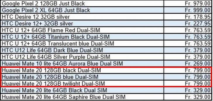 ราคา Huawei Mate 20