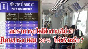 ลดค่าโดยสารรถไฟฟ้าสายสีม่วง ผู้โดยสารจะเพิ่ม 30% ได้จริงหรือ?