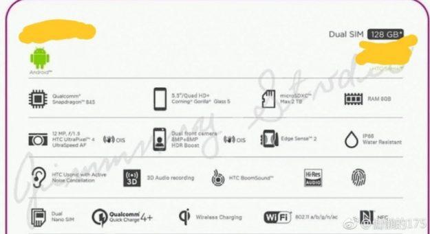 เผยสเปคหมดเปลือก HTC U12+ CPU Snap 845 กันน้ำกันฝุ่น กล้อง 4 ตัว