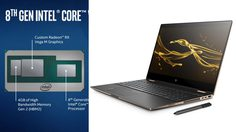 HP เปิดตัว Spectre X360 15 โน๊ตบุ๊ครุ่นแรกที่ใช้ CPU intel ที่มีการ์ดจอ AMD