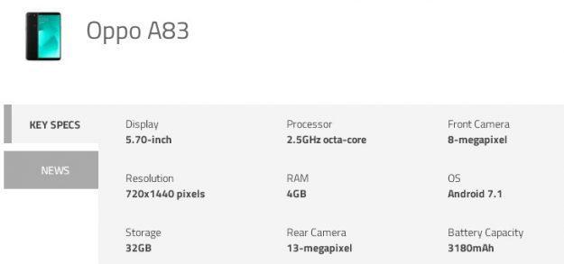 สเปค Oppo A83