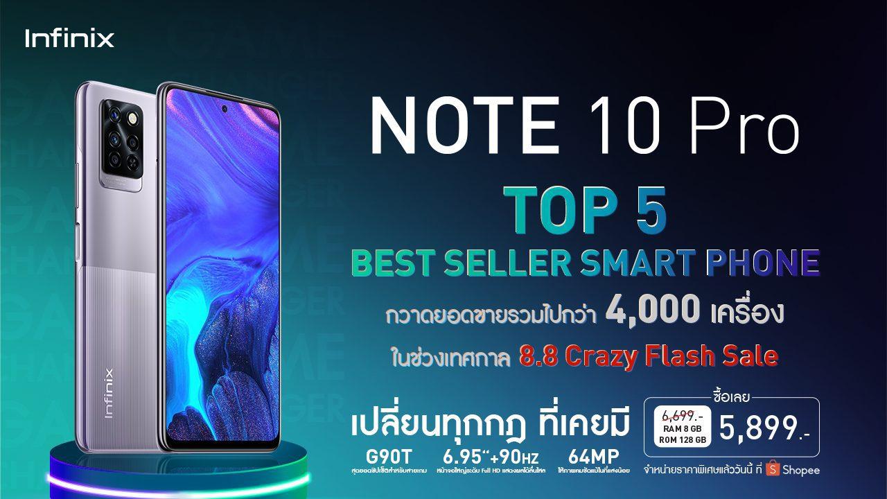 Infinix NOTE 10 Pro ติด TOP 5 Best seller Smart phone บน Shopee  กวาดยอดขายรวมไปกว่า 4,000 units ในช่วงเทศกาล 8.8 Crazy Flash Sale