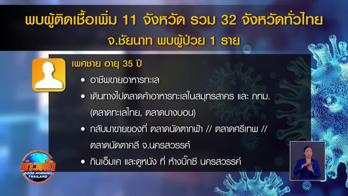 พบผู้ติดเชื้อเพิ่มอีก 11 จังหวัด รวม 32 จังหวัดทั่วไทย
