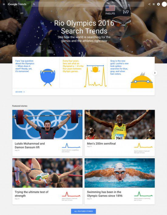 Trends Olympic Hub_1_resize