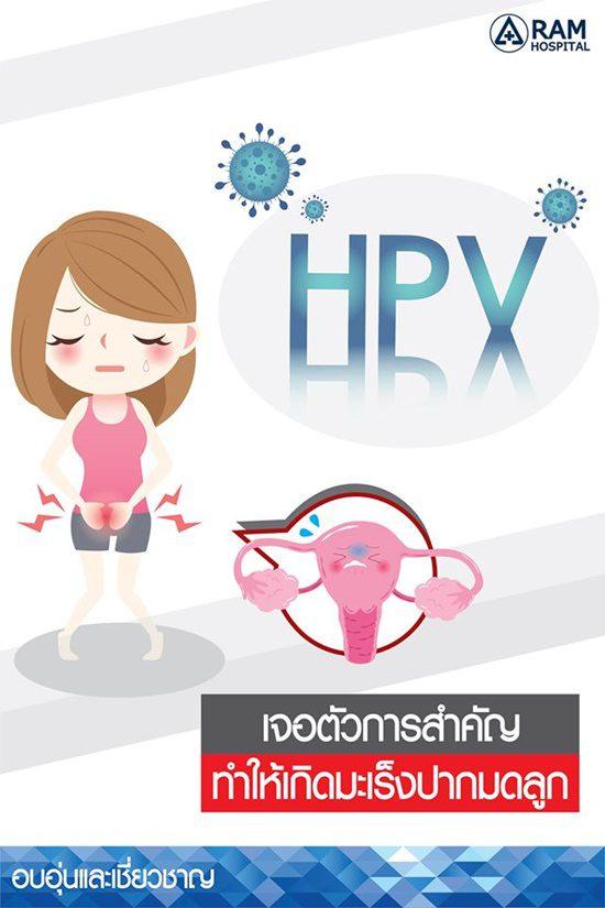 HPV ตัวการสำคัญ ทำให้เกิดมะเร็งปากมดลูก