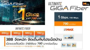 3BB ปล่อยโปรเน็ตบ้านแรงทะลุมิติ 1Gbps/100Mbps จ่ายเพียงเดือนละ 790 บาท