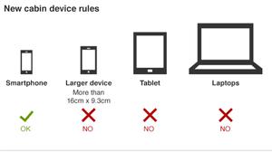 สหรัฐฯ-อังกฤษ ออกกฏ! ห้ามนำอุปกรณ์อิเล็กทรอนิกส์ ขนาดใหญ่กว่าสมาร์ทโฟน ขึ้นเครื่องบิน!