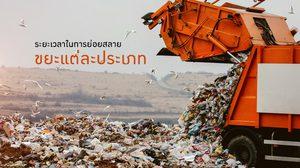 ระยะเวลาในการย่อยสลาย ของขยะแต่ละประเภท - รักษ์โลก