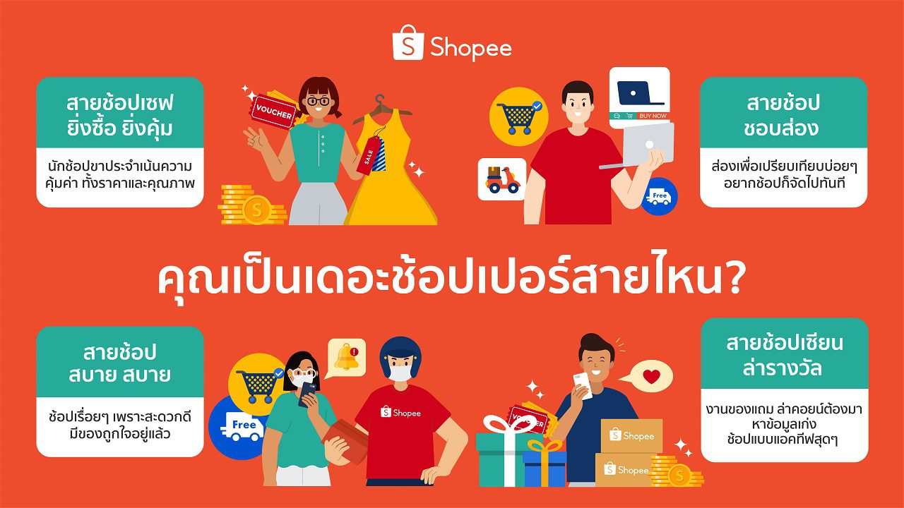 ช้อปปี้เผยเทรนด์นักช้อปออนไลน์ 4 สไตล์ในประเทศไทย พร้อมมอบดีลเด็ดโดนใจทุกคนในแคมเปญ Shopee 7.7 Non-Stop Free Shipping Sale