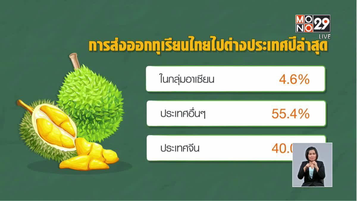 คุยครบกับพบเอก : 'หมอนทอง' ทุเรียนไทยกำลังจะกลายเป็นของจีน?
