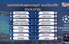 ผลการแข่งขันฟุตบอลยูฟ่า แชมเปี้ยนส์ลีก 02-12-63
