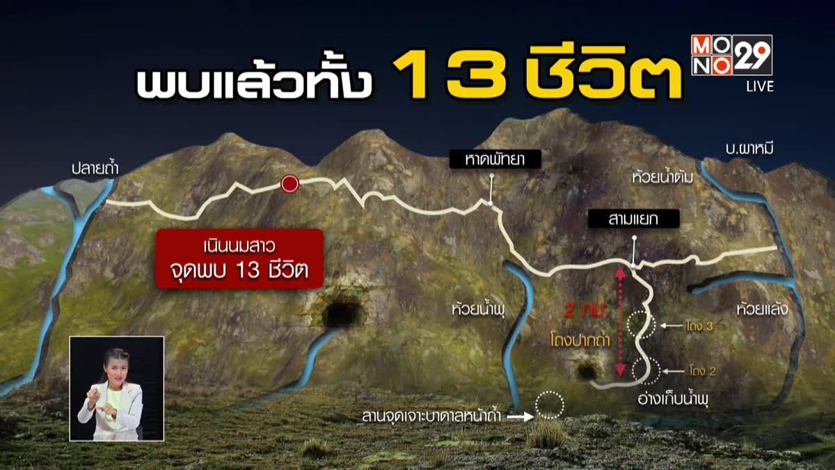 หน่วยซีล ลุยน้ำเจอ 13 ชีวิต ห่างหาดพัทยา 400 เมตร