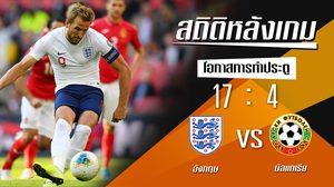 สถิติหลังเกม อังกฤษ vs บัลแกเรีย (7 ก.ย. 62)
